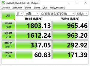 PCIe 4x -väylää käyttävän SSD-levyn suorituskykymittauksia