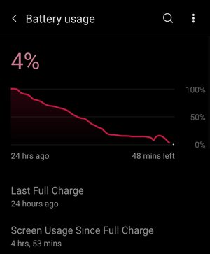OnePlus 9 Pro battery graph