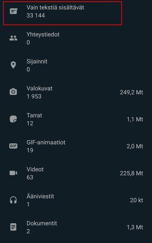 WhatsApp -viestien määrä Androidilla