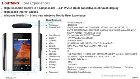Dell releasing high-end Android, Windows Phone 7 smartphones