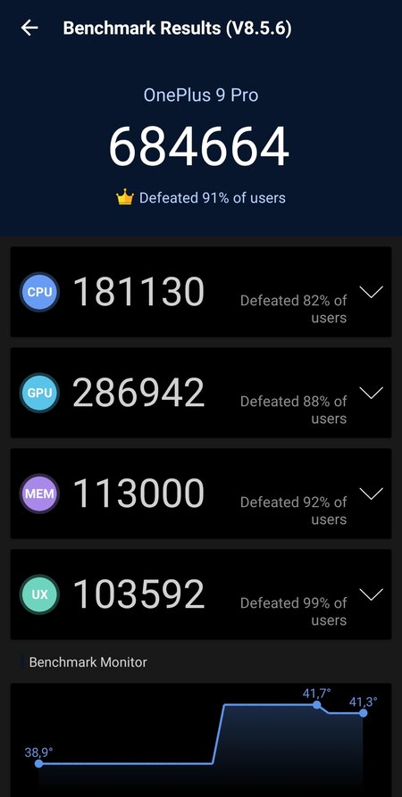 OnePlus 9 Pro AnTuTu results