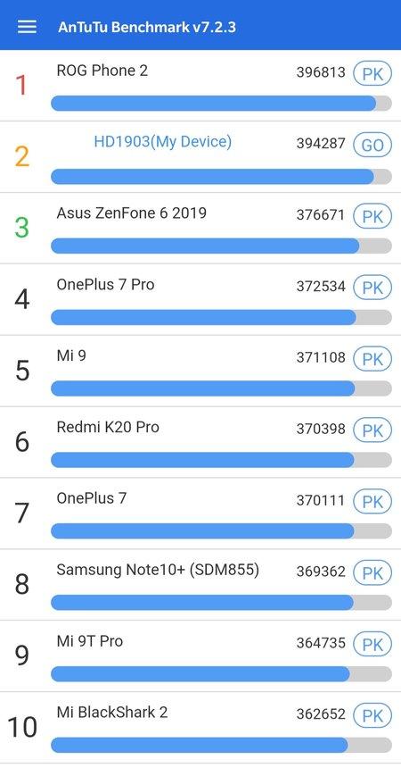 OnePlus 7T AnTuTu -testin tulokset