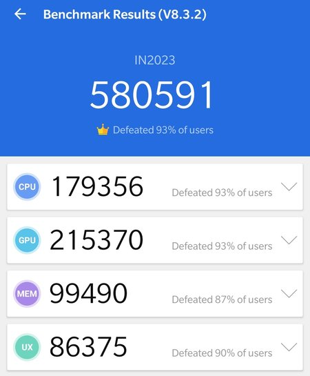 OnePlus 8 Pro tulokset AnTuTun testissä