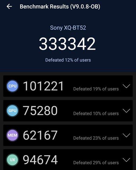 Sony Xperia 10 III AnTuTu v9 tulokset