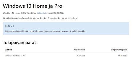 Windows 10 tuki loppuu vuonna 2025