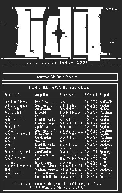 First MP3 rip from 1996, .nfo file