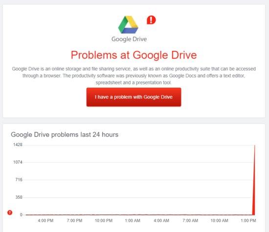 Google monitoring / health status