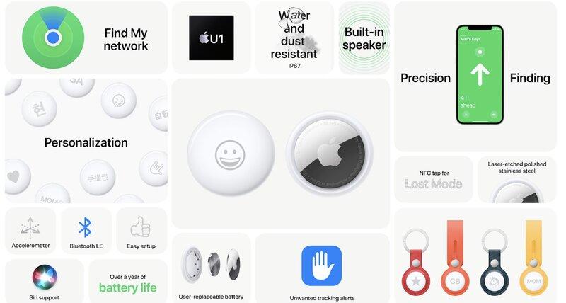 Applen AirTagin tärkeimmät ominaisuudet
