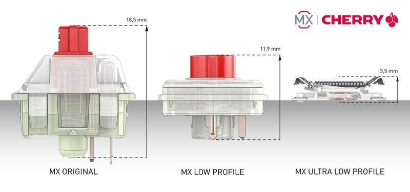 MX Ultra Low Profile -kytkin verrattuna perinteiseen kytkimeen
