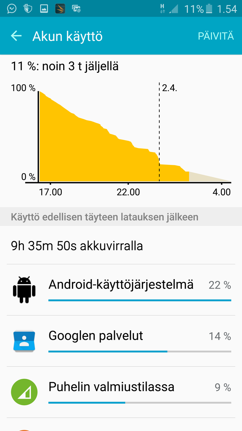 Samsung Galaxy S6 akku