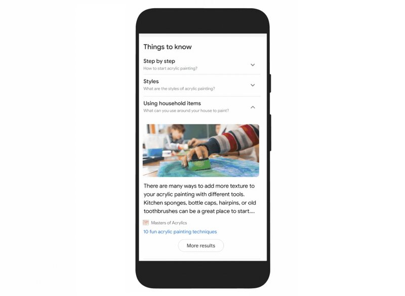 Googlen antamat hyvä tietää -tiedot tietystä aiheesta