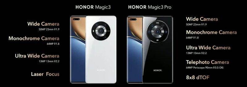 Honor Magic 3 sarjan kameroiden tietoja