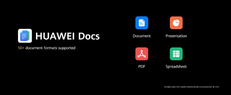 Huawei Docs