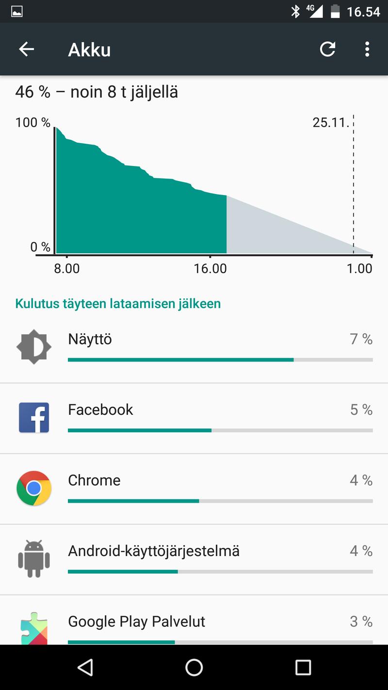 Huawei Nexus 6P - Android Marshmallow