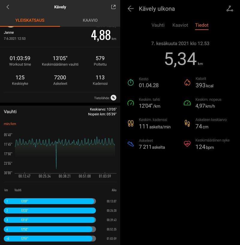 Mi Fit ja Huawei Healthin ilmoittamat tiedot kävelylenkistä