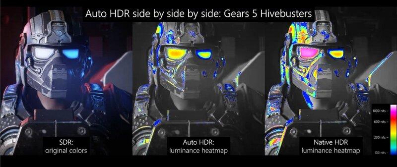 Auto HDR ominaisuus käytössä Gears 5 -pelissä