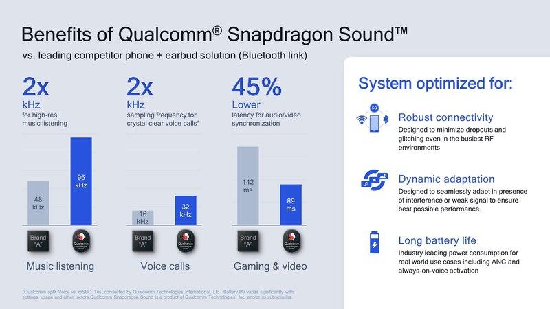 Snapdragon Soundin tuomat edut langattomaan äänentoistoon