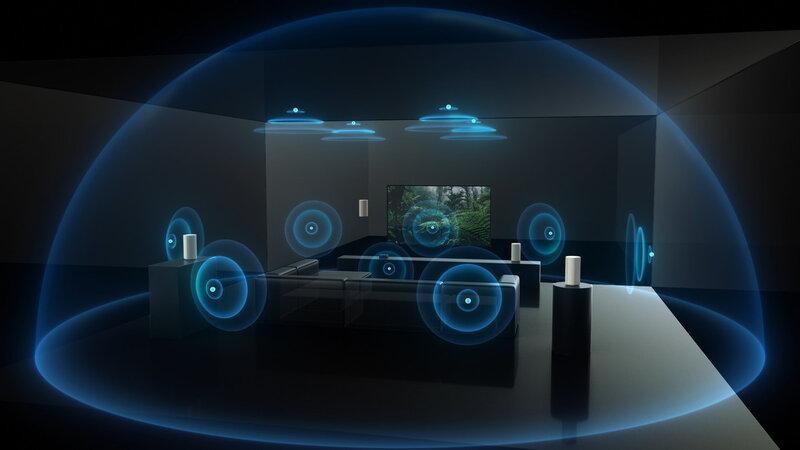 havainnekuva ht-a9n luomasta 360 asteen tilaäänestä