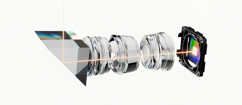 Säädettävä periskooppikamera Xperia puhelimessa