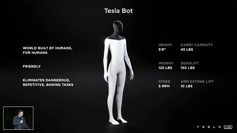 Elon Musk esittelee Tesla Botia