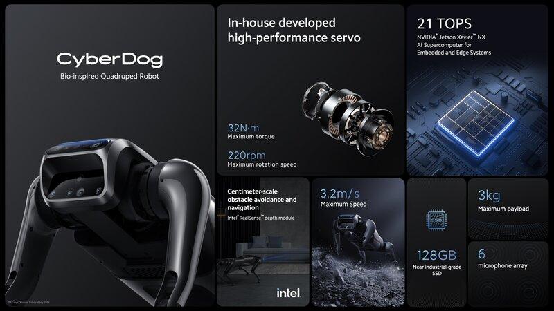 CyberDog robotin keskeisimmät ominaisuudet