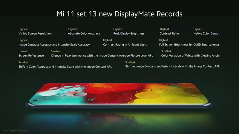 Mi 11 rikkoi 13 DisplayMaten ennätystä