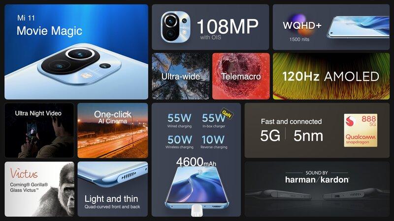 Mi 11 puhelimen tärkemmät tekniset ominaisuudet