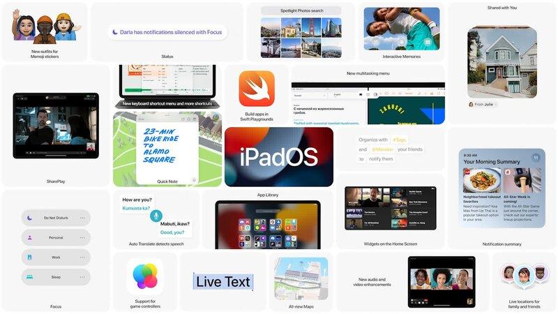 Yhteenveto iPadOS 15:n uudistuksista