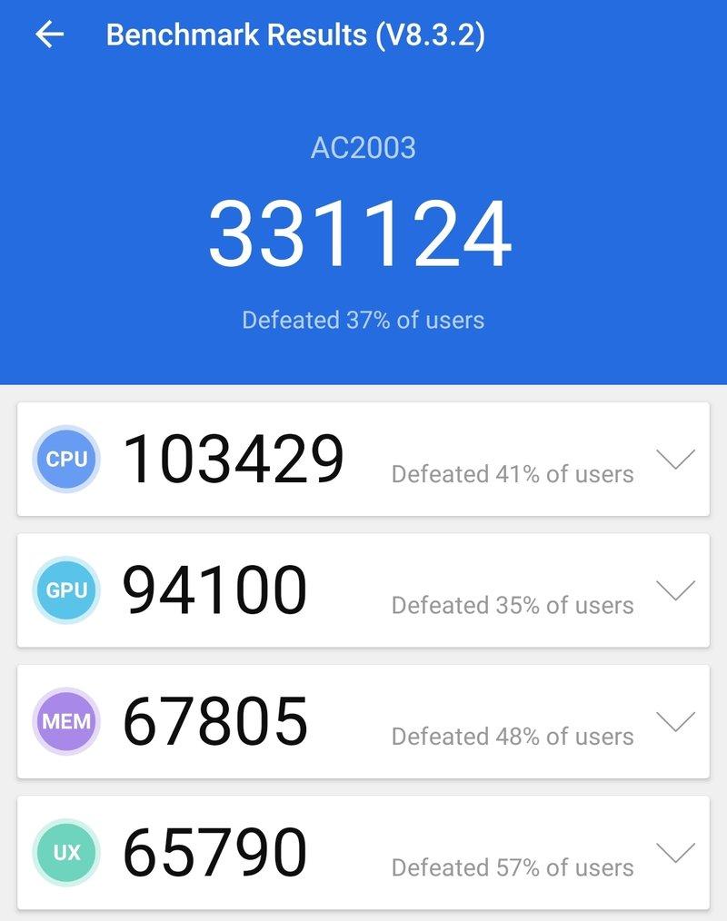 OnePlus Nord, AnTuTu -tulokset