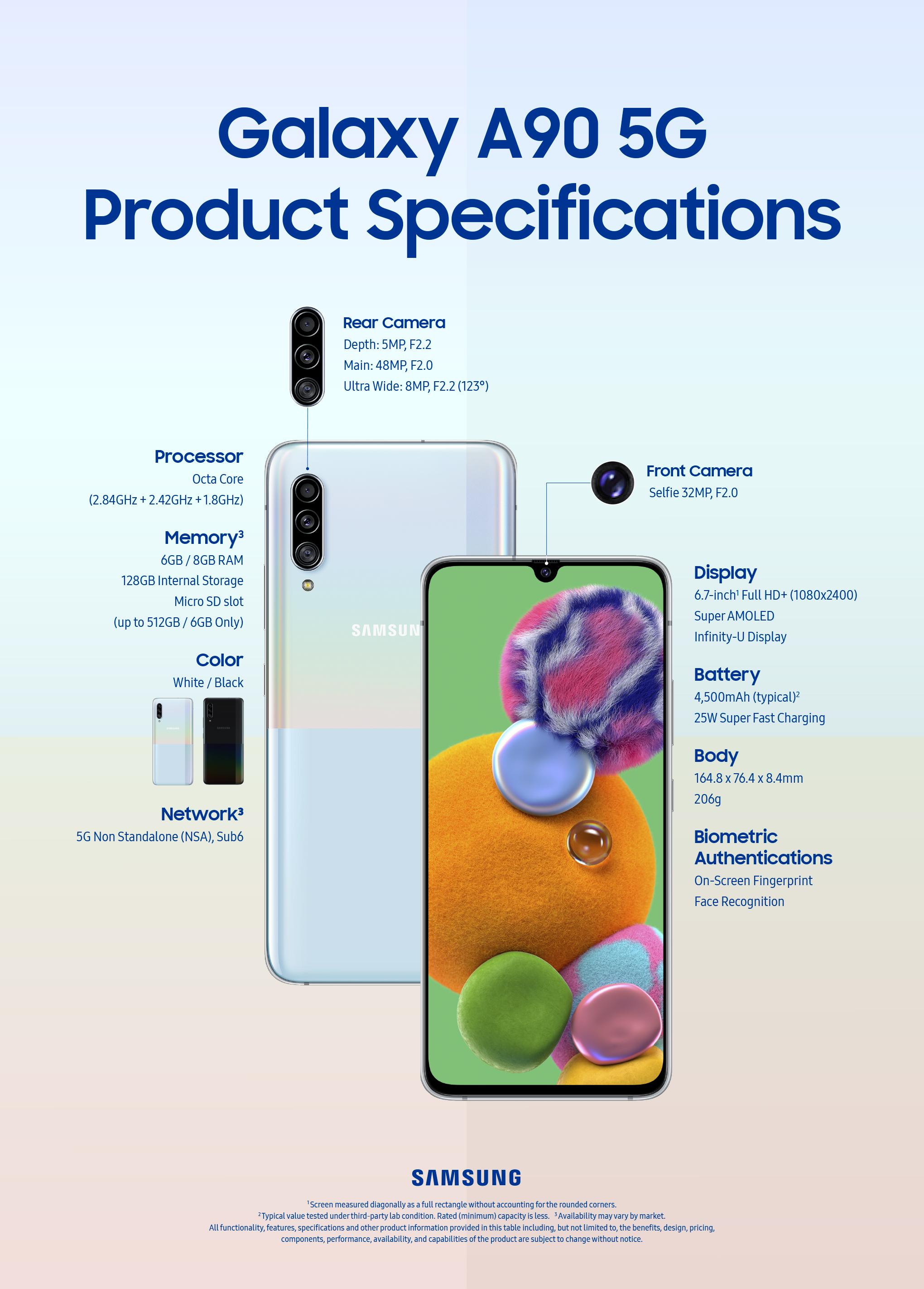 Samsung Galaxy A90 5G tekniset tiedot