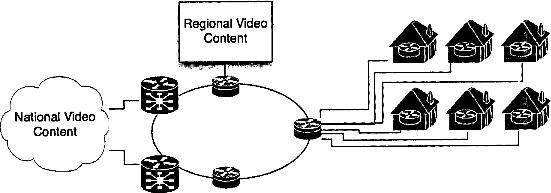 Google IPTV diagram Kansas City, KS - AfterDawn.com