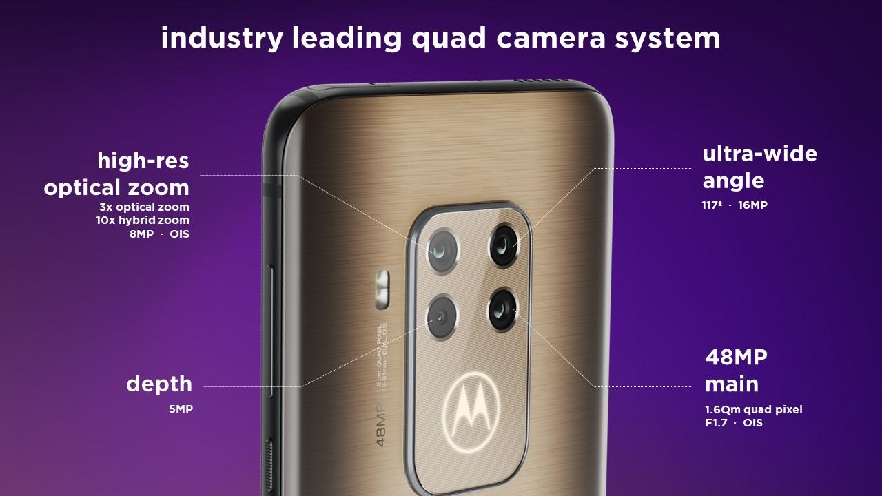 Motorola One Zoomin kameroiden tiedot