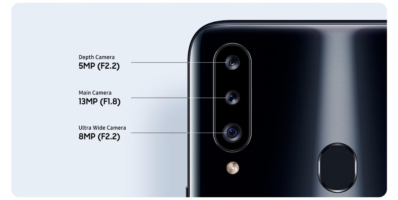 Samsung Galaxy A20s kameroiden tekniset tiedot