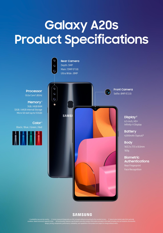 Samsung Galaxy A20s tekniset tiedot