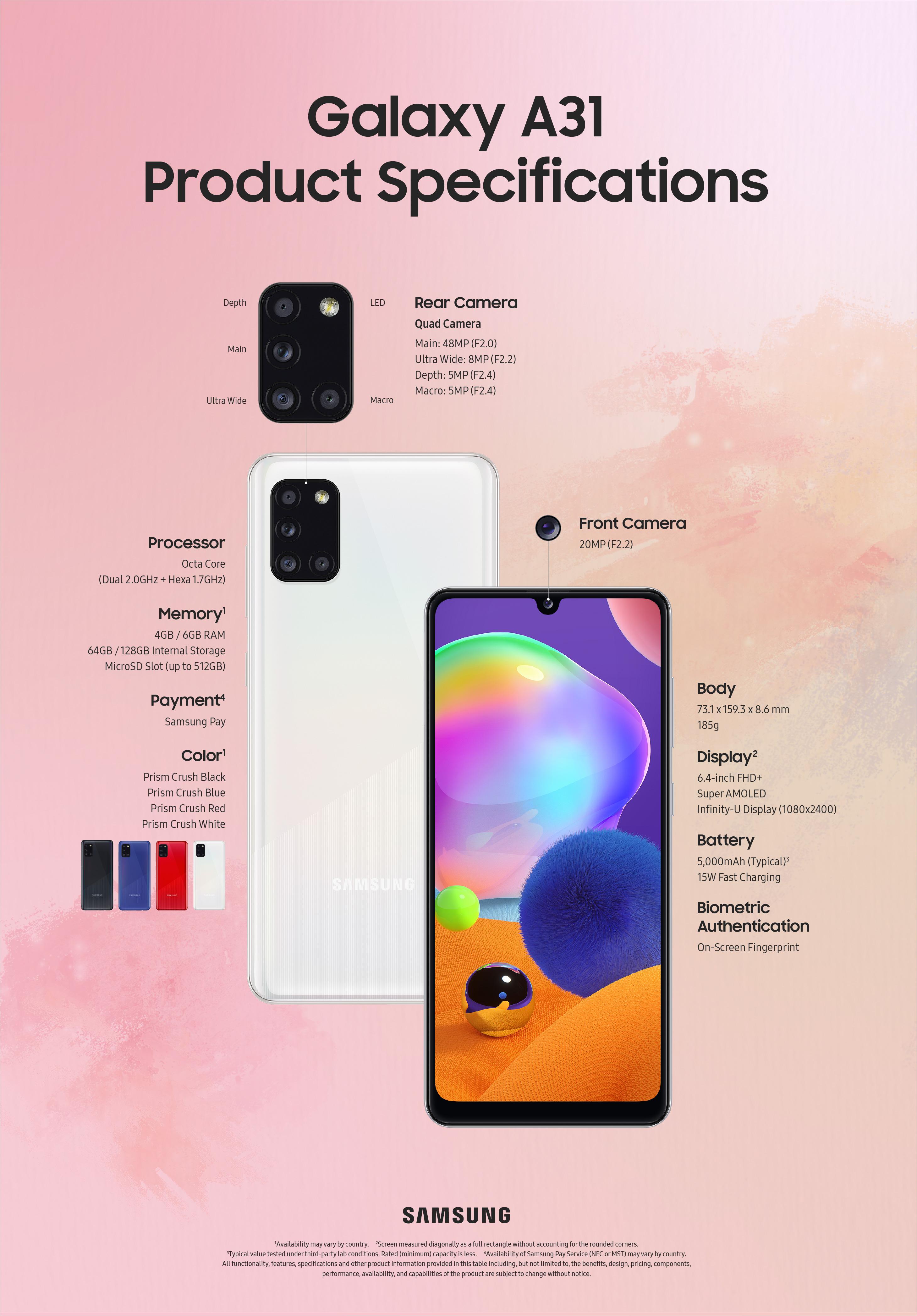 Galaxy A31 tekniset tiedot