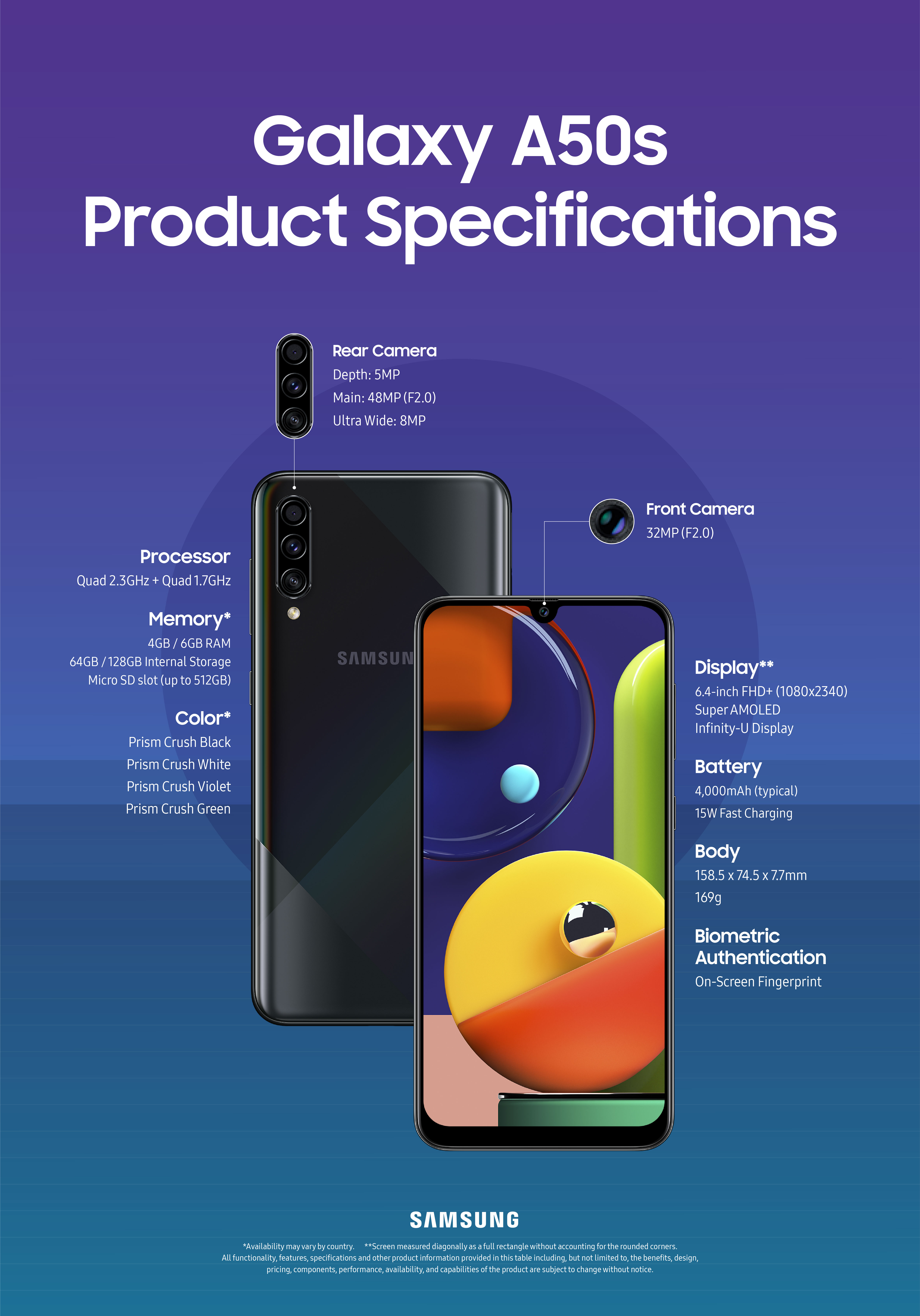 Samsung Galaxy A50s tekniset tiedot