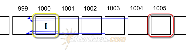 H.264 chapter point diagram - AfterDawn.com