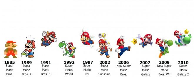 Happy 25th Birthday Super Mario Bros Afterdawn