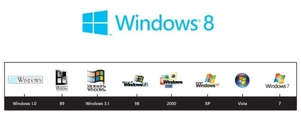 Windows 8 Metro gets a new logo
