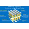 Vain Intelin uusimmat suorittimet tukevat äärimmäisen nopeita Optane-muisteja