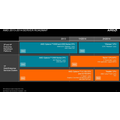 AMD Server roadmap to 2014.jpg
