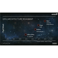 AMD-roadmap-2018-navi-vega-polaris.jpg