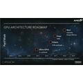 """AMD esitteli """"maailman nopeimman"""" näytönohjaimen"""