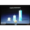Apple A5X versus Nvidia tegra 3.png