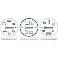 Bluetooth päivittyi uuteen versioon: askel kohti esineiden yhdistämistä Internetiin