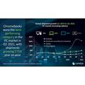 Canalys-Chromebook-shipment-growth-q1-2021.jpg