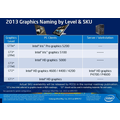 Intel 2013 Graphics naming.jpg
