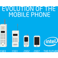 Intel evolution of mobile.png