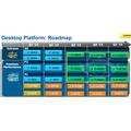 Intelin Ivy Bridge-E -sarjan eri mallit paljastuivat