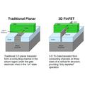 Nvidian tulevassa Pascal-näytönohjaimessa jo 17 miljardia transistoria